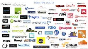 music api logos 300x168 The Future Of Music Is Standardized Metadata