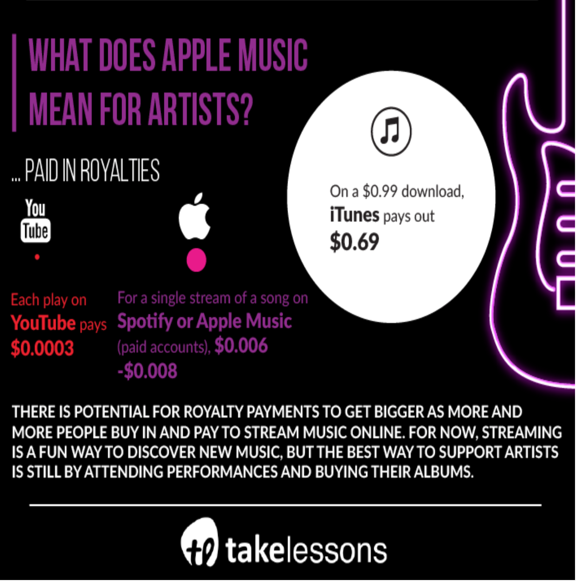 What Does Apple Music Mean For Artists Megan Liscomb